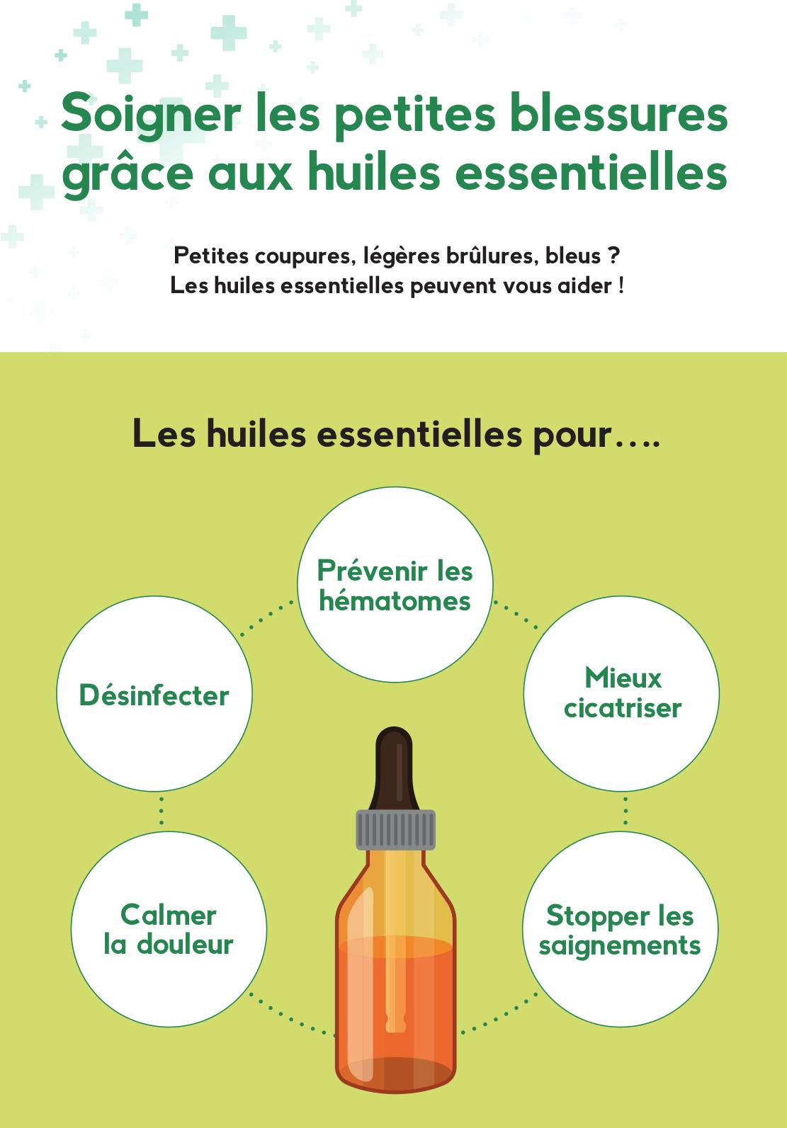 Quelle est la meilleure huile essentielle?