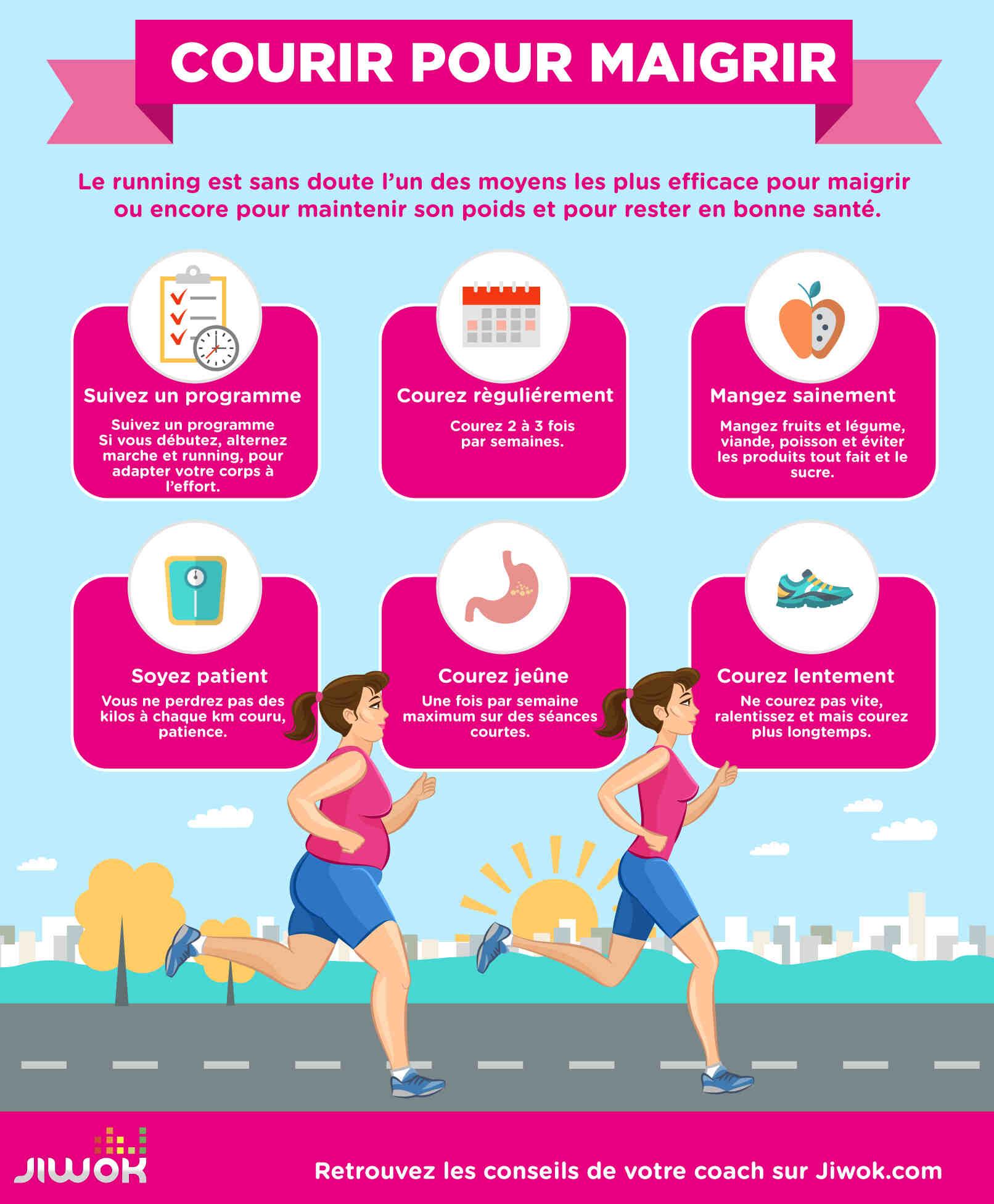 Quel produit efficace pour maigrir rapidement ?